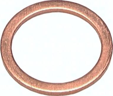Dichtringe aus Kupfer
