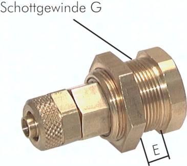 Abreiß-Kupplungsdosen NW 5 mit Schottgewinde und Überwurfmutter
