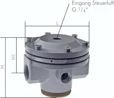 """Ferngesteuerte Druckregler (Volumenbooster) - Standard Baureihe 3 bis 8 (G 1/2"""" - G 2"""")"""